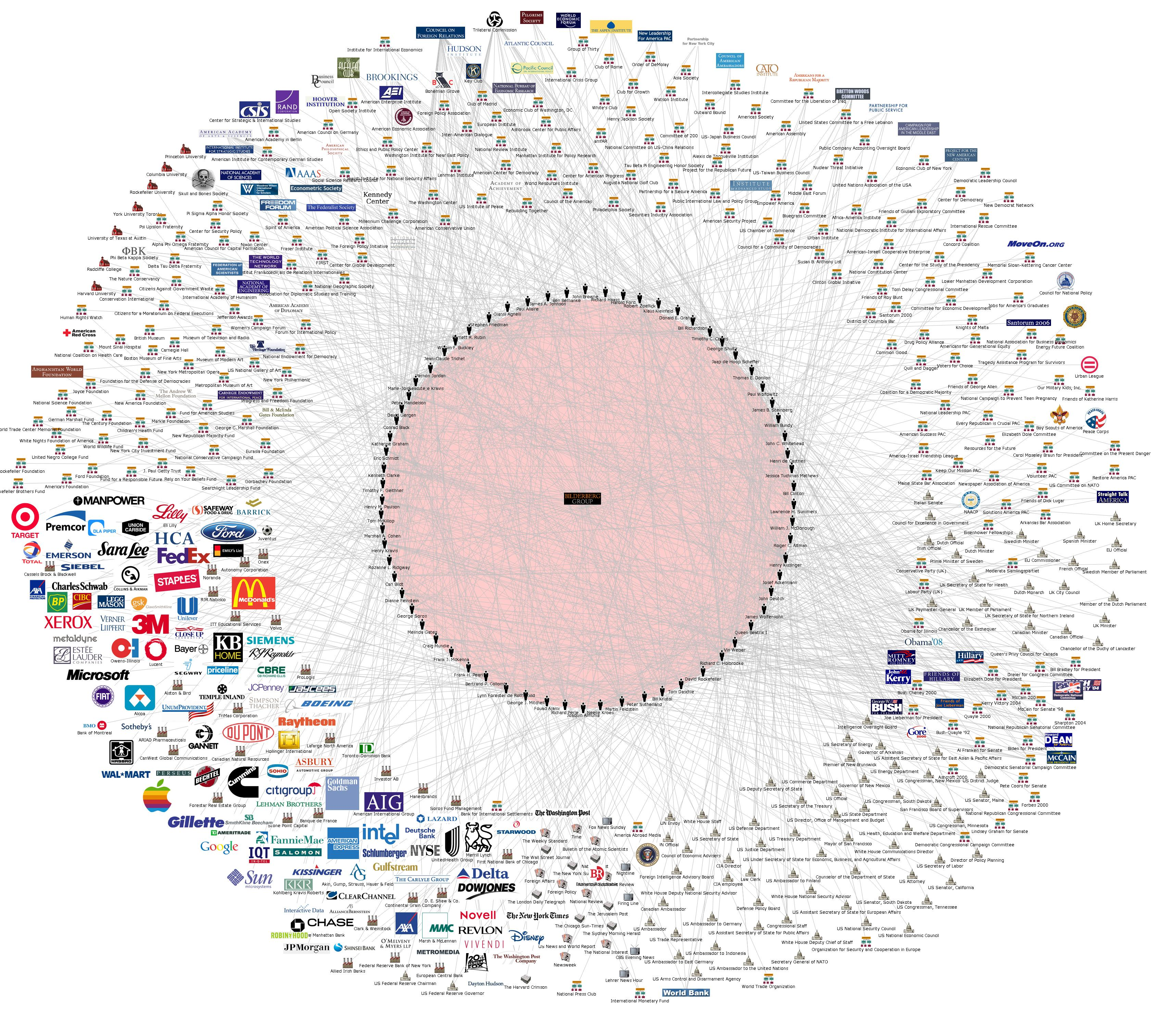 Documented U S  Government Black Projects, Programs and Operations